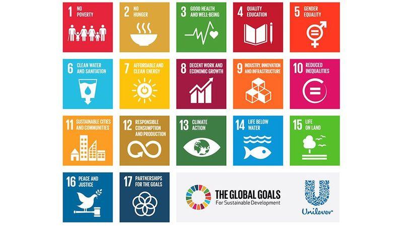 17 Global Goals of Unilever