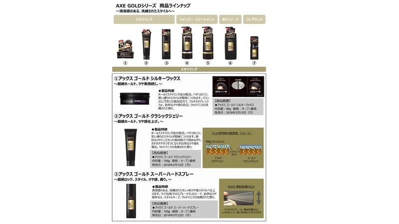 AXE-Product-AXE-GOLD-02