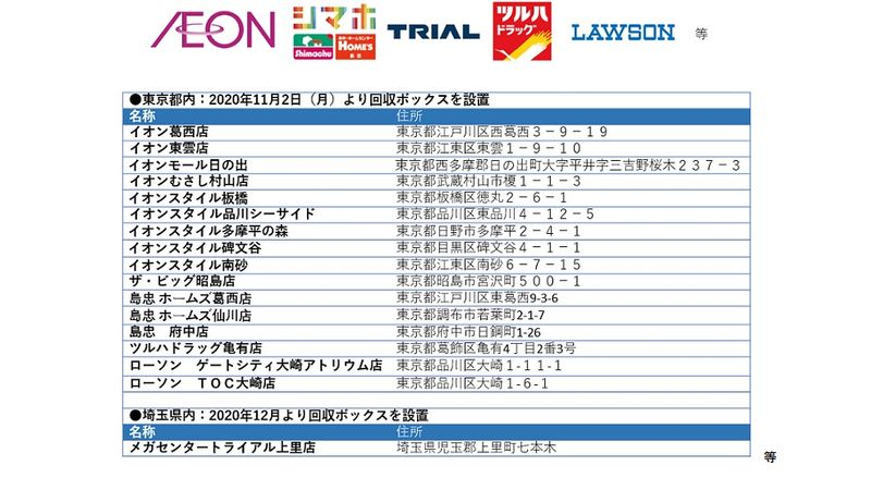 ユニリーバ・ジャパンUMILEプログラムの回収ボックス設置、回収パートナー企業一覧