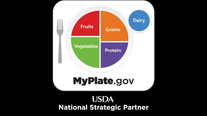 Unilever is proud to be a USDA National Strategic Partner.