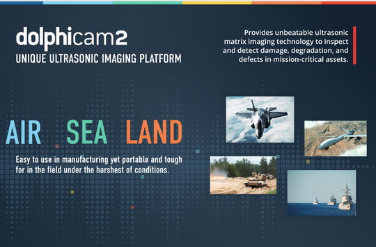 SHOWCASING THE DOLPHICAM2 AT SEA-AIR-SPACE