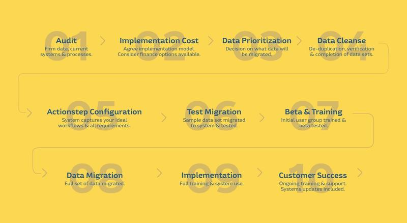 Implementation Infographic - Numbered-05.jpg