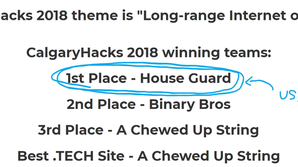 "Leaderboard of CalgaryHacks 2018, with 1st place to the team ""House Guard""."