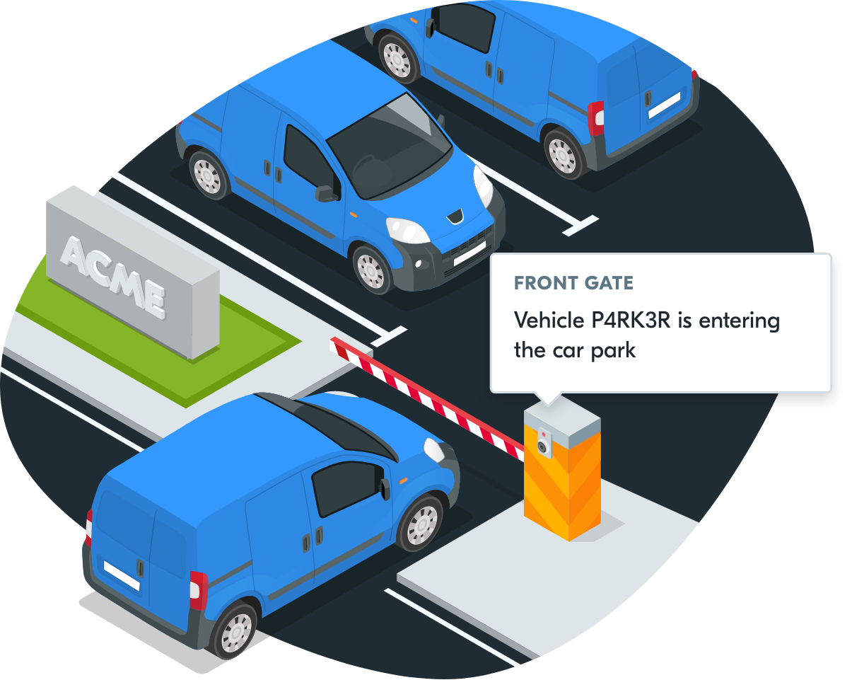 automatic-license-plate-recognition-system