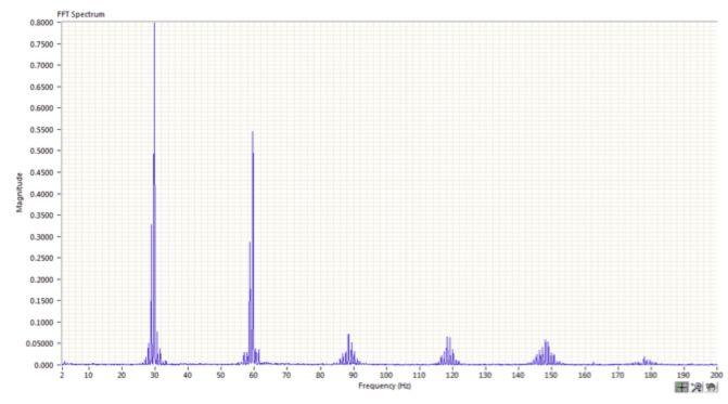 Figure 10 - Insight FDS Spectrum