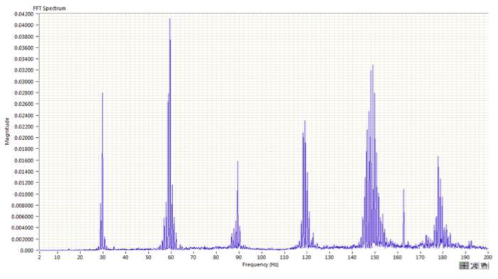 Figure 9 - Accelerometer Spectrum