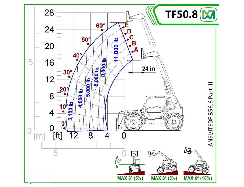 Merlo tf 50.8 tech specs