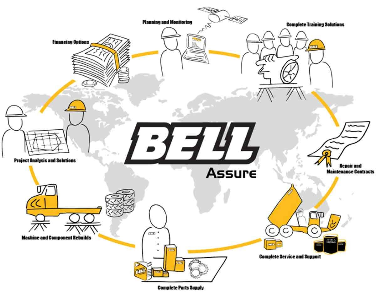 bell-truck-parts-for-sale