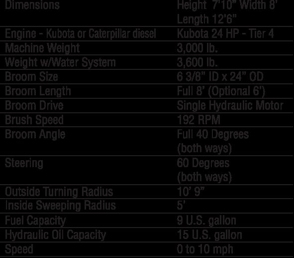 broce-250-series-street-sweeper-dimensions-specs