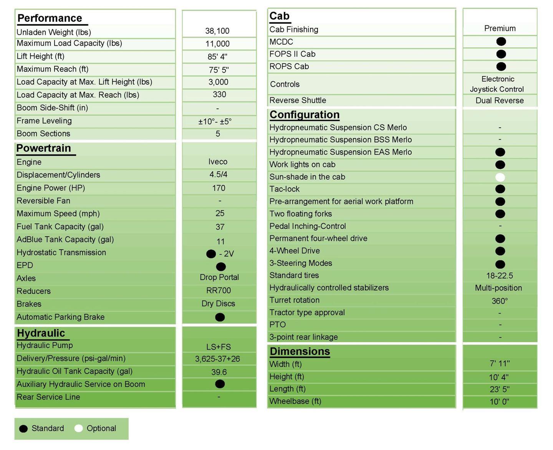 ROTO 50.26 S PLUS Specs & Load Charts