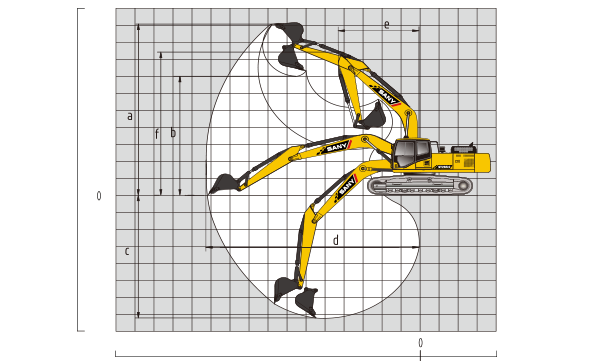 sany-sy500h-excavator-machine-parameters-chart