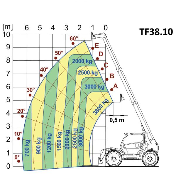 merlo turbo farmer tech specs 38.10
