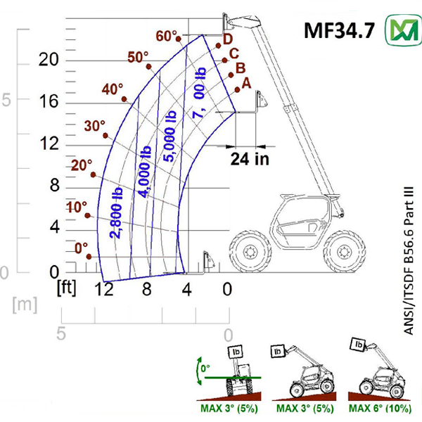 merlo mf 34.7 tech specs