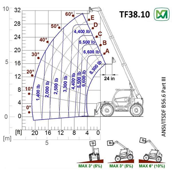 merlo 38.10 tech specs