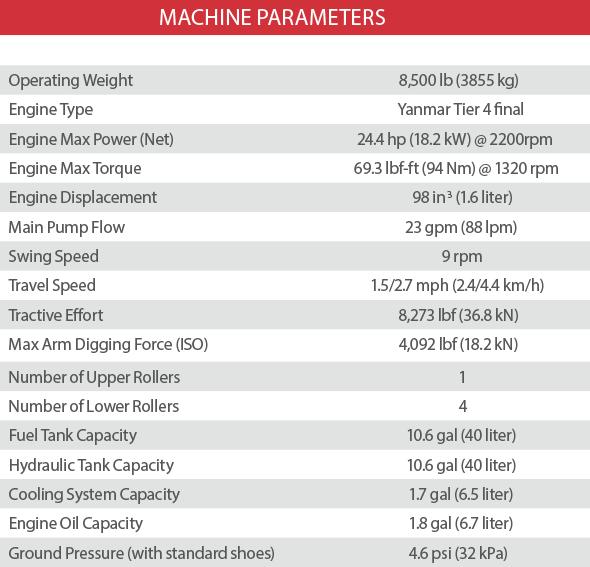 Sany SY35U specs sheet details