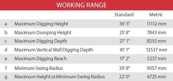 sany-sy500h-excavator-working-range