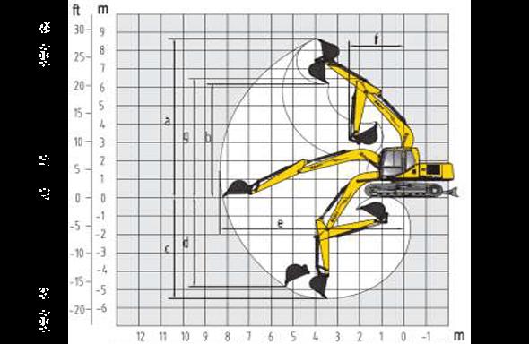 Sany SY135c specs sheet details
