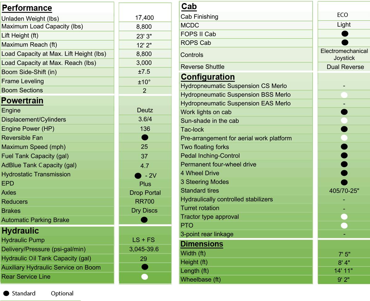 merlo 42.7 detailed tech specs