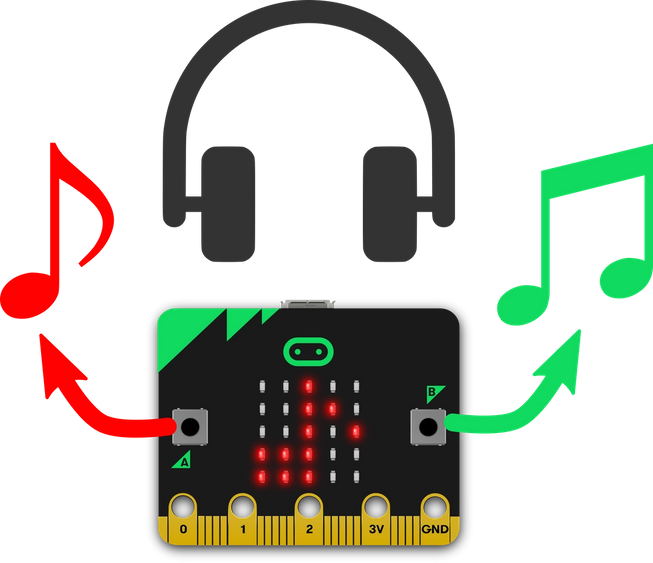 micro:bit showing musical notes when button A or B pressed