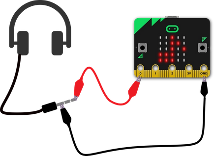 headphones connected to pin 0 and GND pin of micro:bit using crocodile clip leads