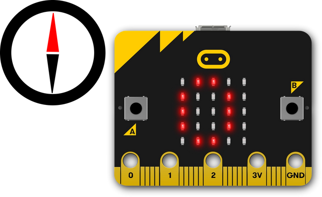 micro:bit showing 0 degrees numerical reading and a compass pointing North