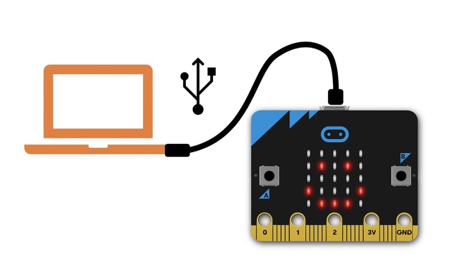 micro:bit device connected to a computer via a USB cable