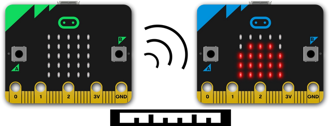 Two micro:bits and a ruler showing distance between them