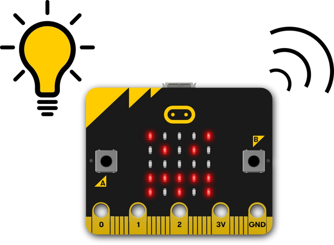 micro:bit showing angry face with radio waves coming out and a light source shining on it