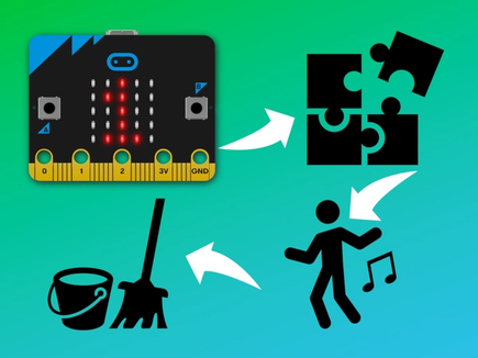 micro:bit with different activity icons