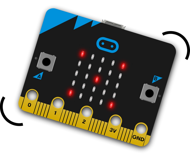 micro:bit being shaken showing 5 dots on its LED display