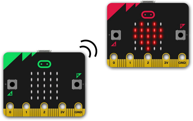 One micro:bit sending a heart image to another by radio