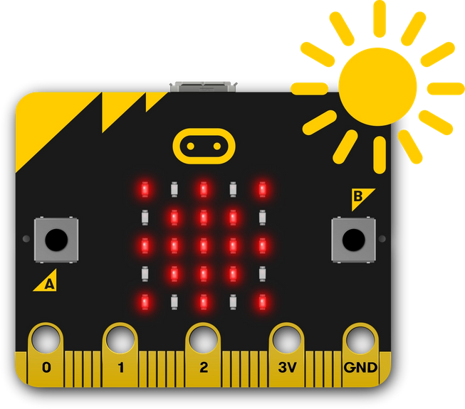 micro:bit reagindo à luz solar incidindo sobre ele, mostrando um ícone de sol em sua tela de LED