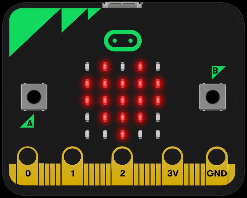 The micro:bit LEDs