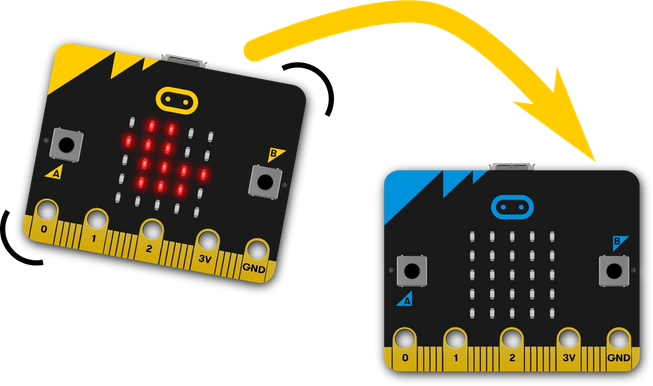 2 micro:bits, one being shaken, one shows a duck on its LED display