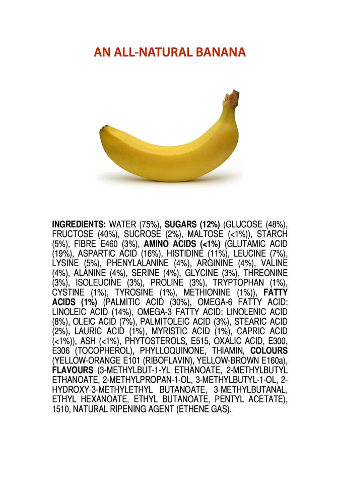 ingredients-of-a-banana-poster