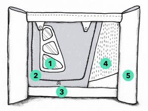 Diagram of the standard pod