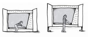 Diagram showing Hi / Lo bed positions