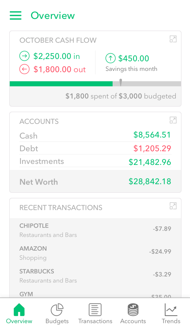 View Personal Finance App Design project page