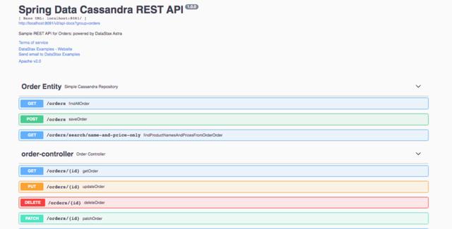 Example of Spring Data Cassandra REST API