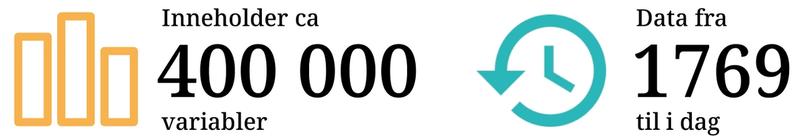 Grafikk: Kommunedatabasen inneholder 400 000 variabler fra 1769 til i dag