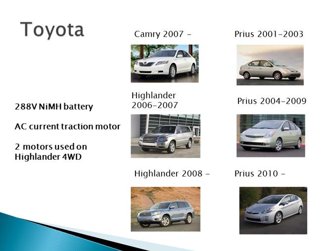 Toyota Hybrid Models