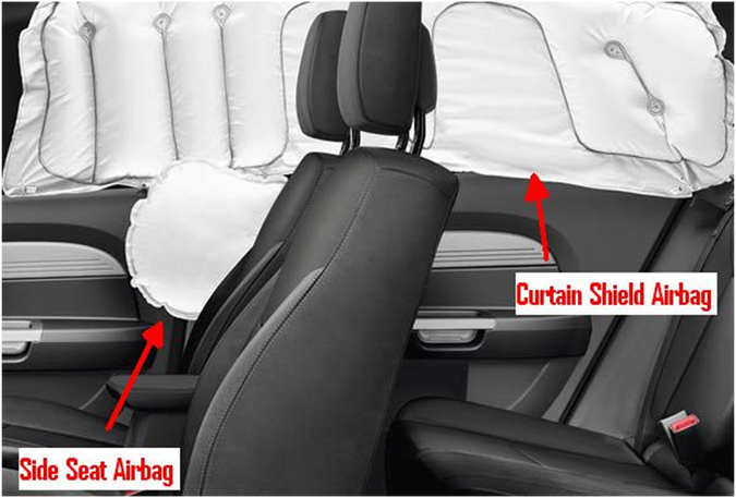 Curtain and Side-Seat Airbags
