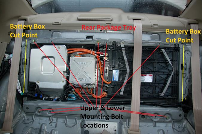 Honda Civic trunk with mount and cut points annotated