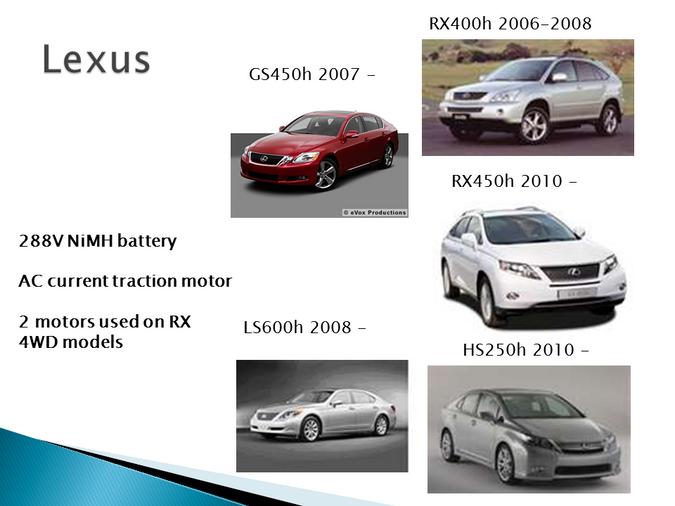 Lexus Hybrid Models