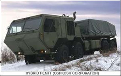 Hybrid Military Vehicle (Hemtt)