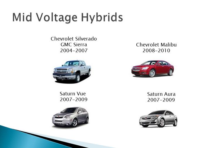Mid-Voltage Hybrids