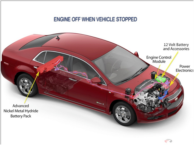 Cutaway view of a mid voltage hybrid vehicle