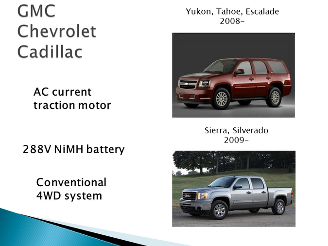 GMC, Chevrolet, and Cadillac Hybrid Models