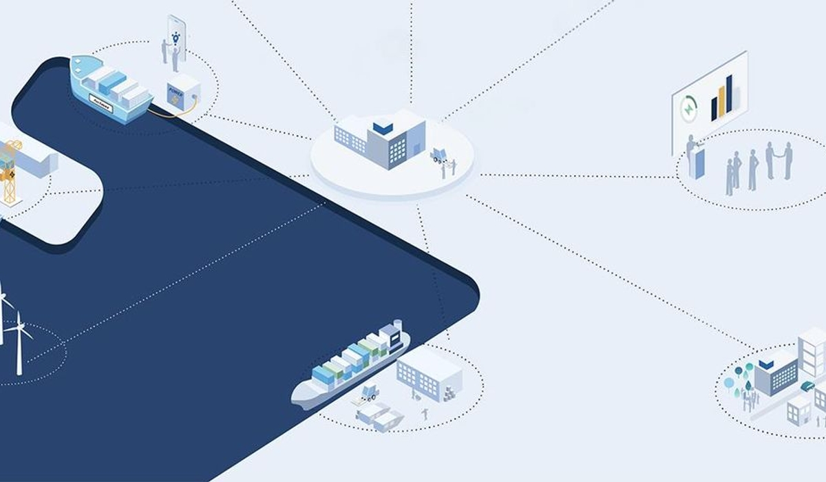 The sustainable port of the future