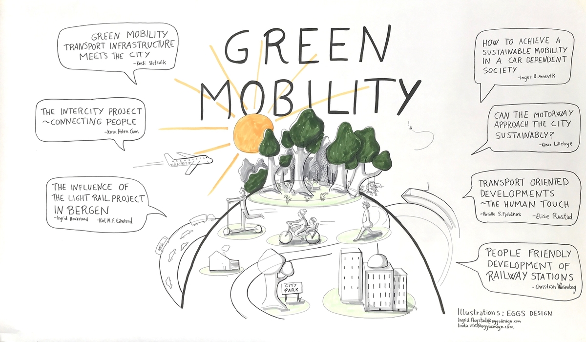 Green mobility at IFLA